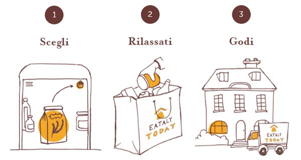Eataly Today, spesa online e consegna a casa