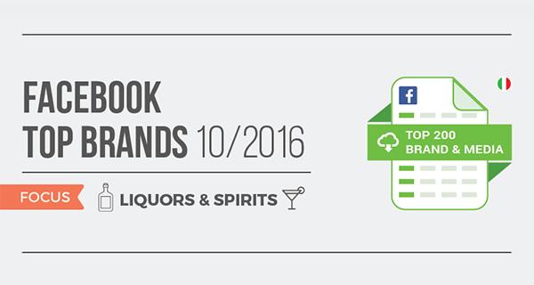 Top Brands: i migliori marchi di Liquors & Spirits su Facebook